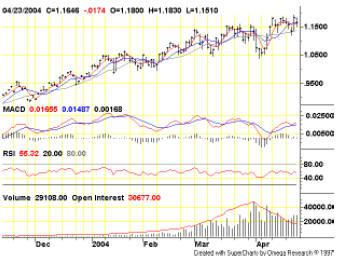 обзор по рынку нефти 2