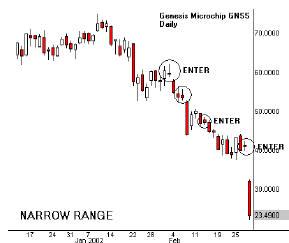 Narrow Range
