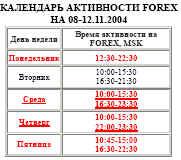 Forextrader