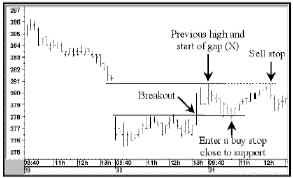 Рисунок 3. 10-минутный график зерна, декабрь 1997г