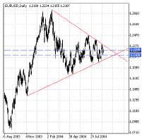 рынке могут быть сильные движения как вверх, так и вниз