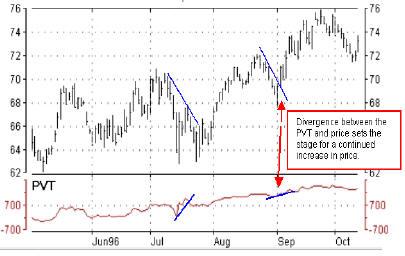 Forex относительное изменение цены стратегия форекс лок