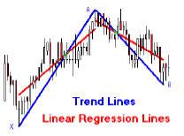 Трендовые линии