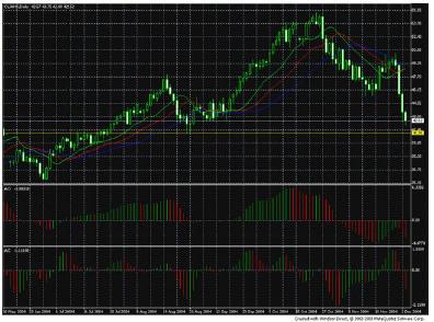 , прогноз роста запасов нефти и продуктов переработки за неделю, закончившуюся 26 ноября, вызвал агрессивные продажи фьючерсов на печное топливо