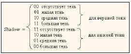 Третья и четвертая компоненты (каждая из двух бинарных позиций) кодируют верхнюю и нижнюю тени соответственно.