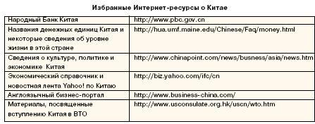 Избранные Интернет-ресурсы о Китае