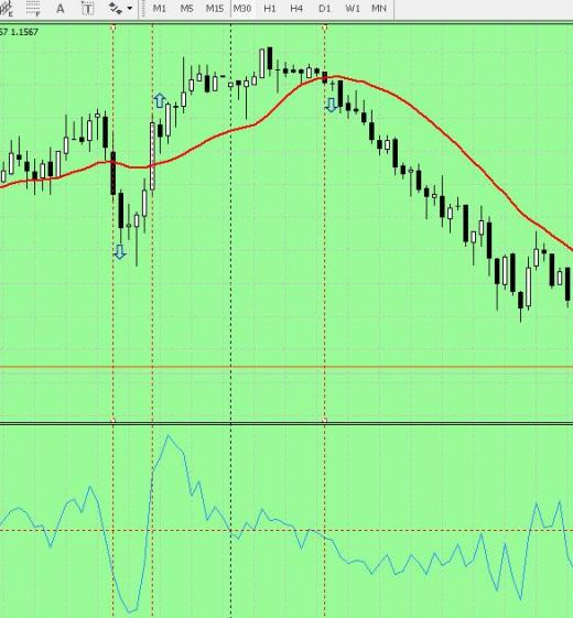 Forextimes