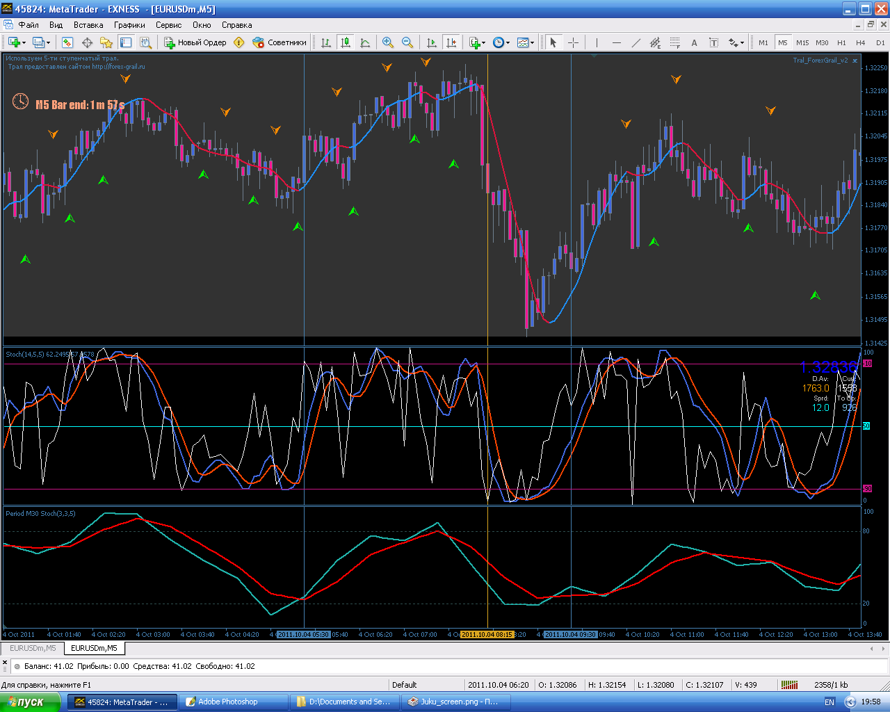 Форекс стратегия Juku Bulaeng Trading System