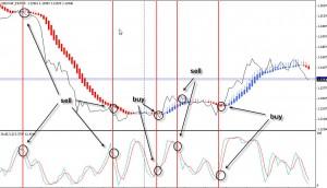 Индикатор W-LNX