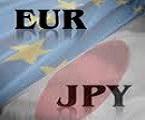 прогноз по валютному инструменту EUR/JPY