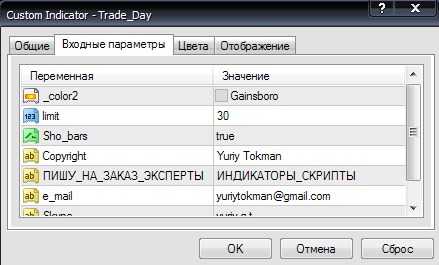 Индикатор Trade Day