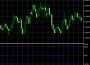 Range Expansion Index (REI)