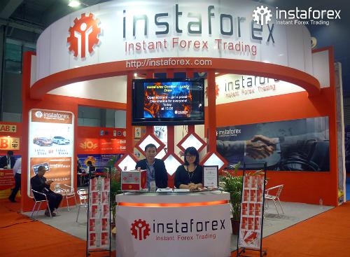instaforex_china_expo_2013