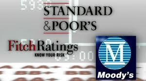 Мировые рейтинговые агентства