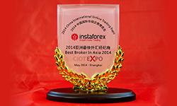 ИнстаФорекс — лучший брокер Азии