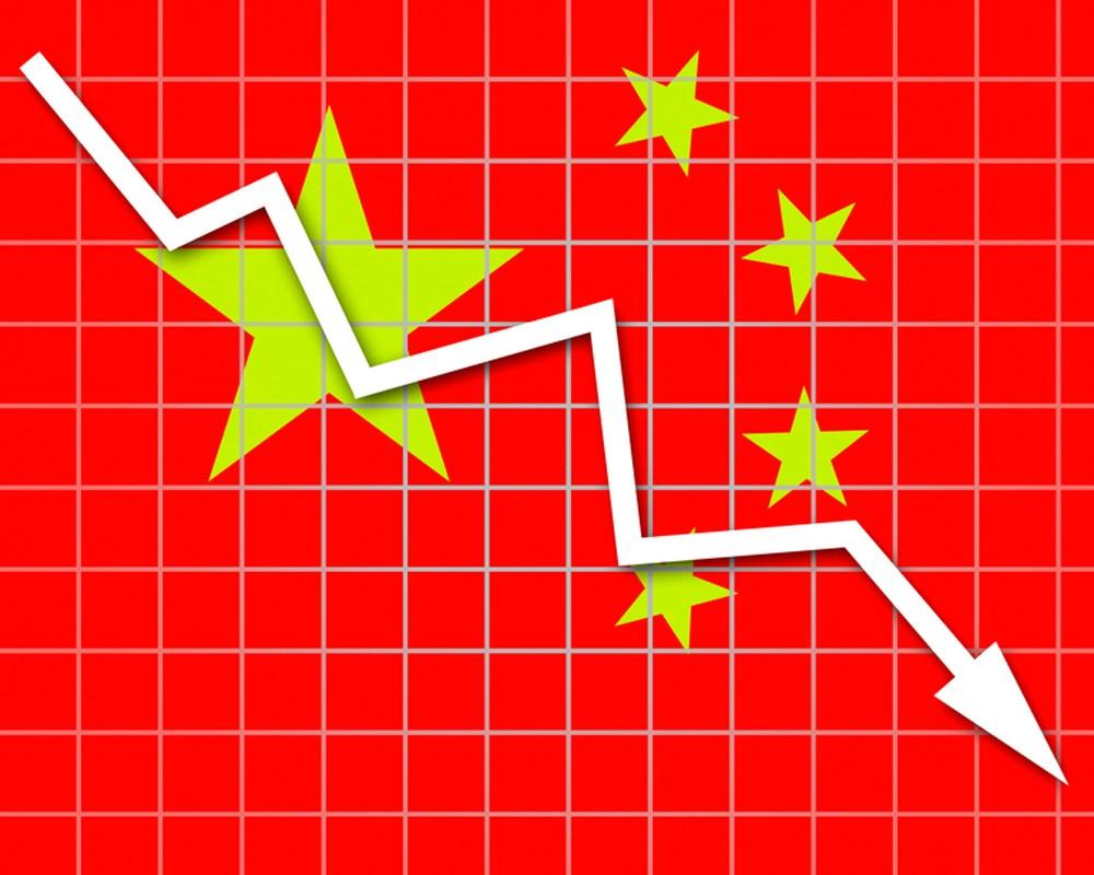 экономические события