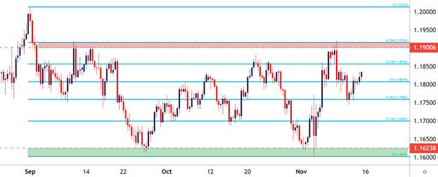 Евро сохраняет стабильность: 8-часовой график EUR/USD